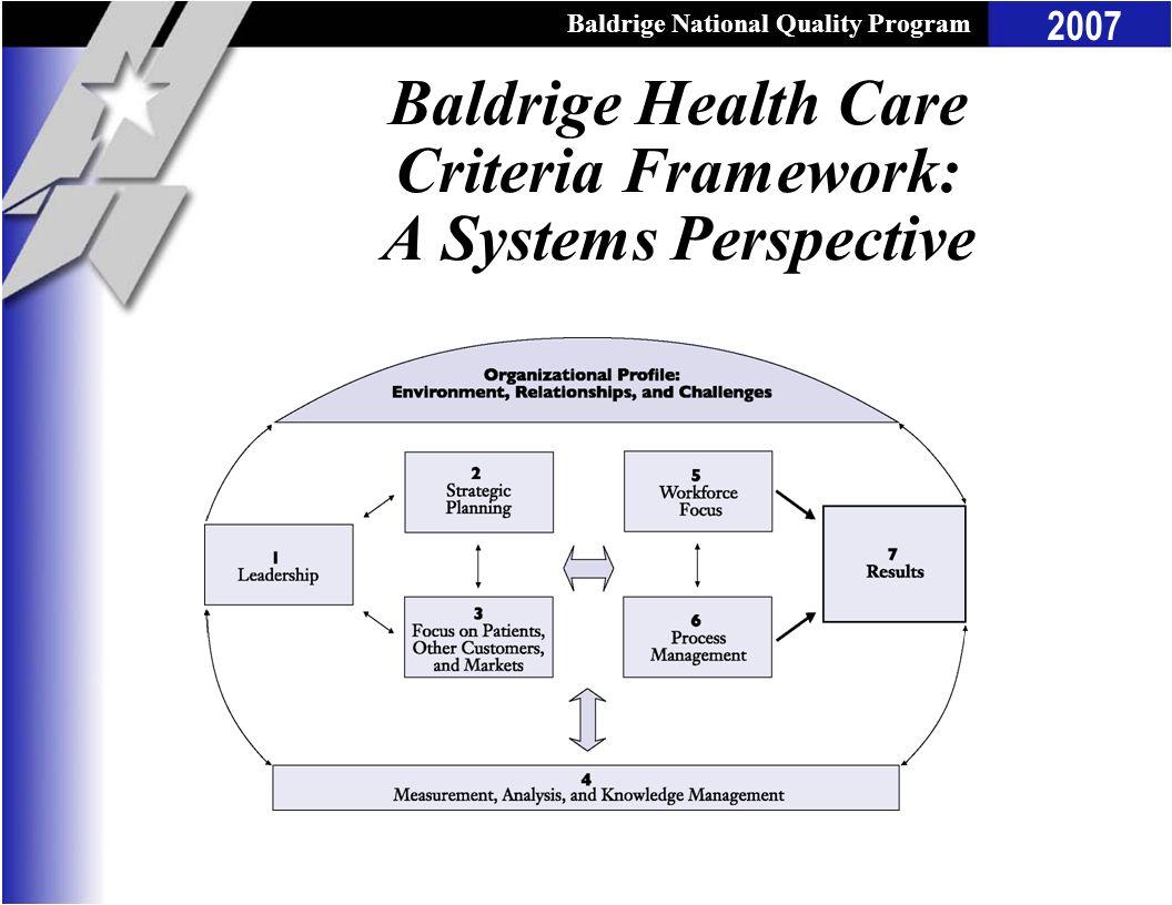 Baldrige National Quality Program 2007 Baldrige Health Care Criteria Framework: A Systems Perspective