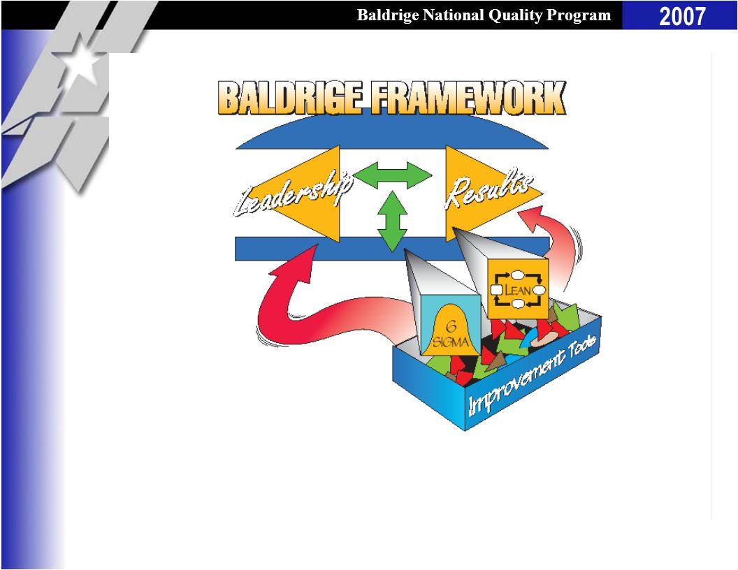 Baldrige National Quality Program 2007