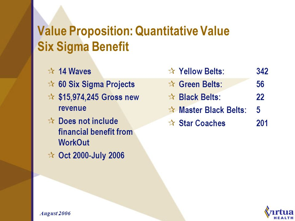 August 2006 Value Proposition: Quantitative Value Six Sigma Benefit ¶ 14 Waves ¶ 60 Six Sigma Projects ¶ $15,974,245 Gross new revenue ¶ Does not incl