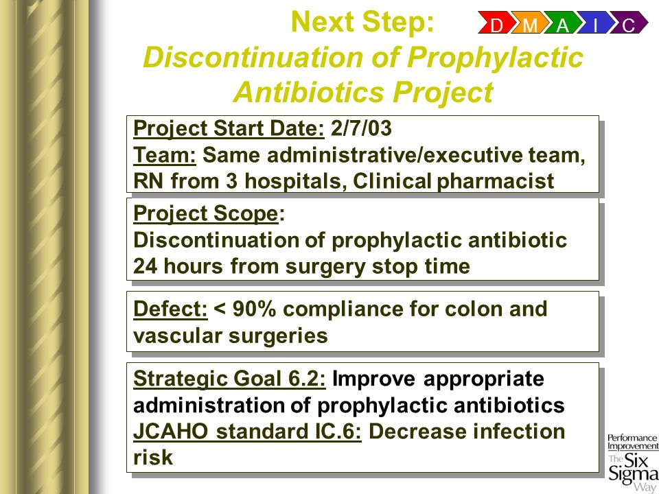 Project Scope: Discontinuation of prophylactic antibiotic 24 hours from surgery stop time Project Scope: Discontinuation of prophylactic antibiotic 24