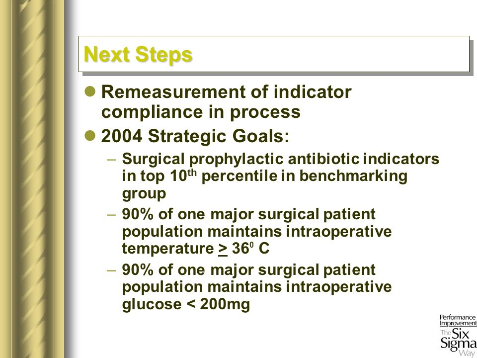 Remeasurement of indicator compliance in process 2004 Strategic Goals: –Surgical prophylactic antibiotic indicators in top 10 th percentile in benchmarking group –90% of one major surgical patient population maintains intraoperative temperature > 36 0 C –90% of one major surgical patient population maintains intraoperative glucose < 200mg Next Steps