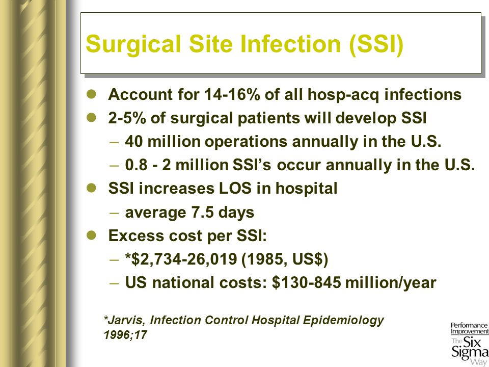 *Jarvis, Infection Control Hospital Epidemiology 1996;17 Account for 14-16% of all hosp-acq infections 2-5% of surgical patients will develop SSI –40 million operations annually in the U.S.