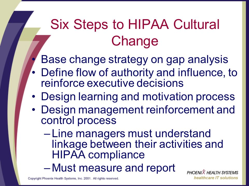 Six Steps to HIPAA Cultural Change Base change strategy on gap analysis Define flow of authority and influence, to reinforce executive decisions Design learning and motivation process Design management reinforcement and control process –Line managers must understand linkage between their activities and HIPAA compliance –Must measure and report