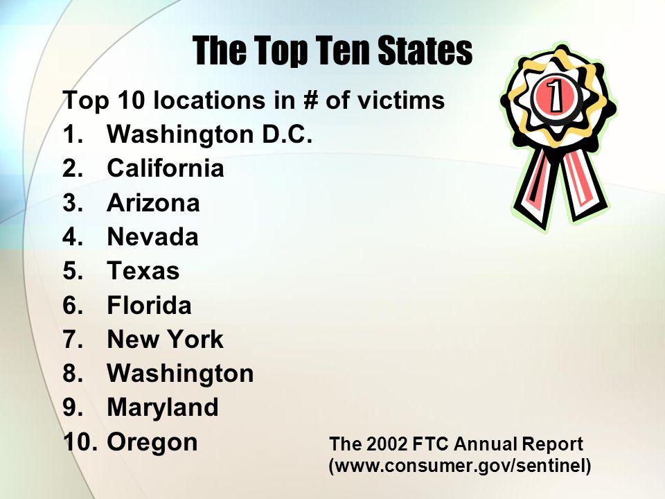 The Top Ten States Top 10 locations in # of victims 1.Washington D.C. 2.California 3.Arizona 4.Nevada 5.Texas 6.Florida 7.New York 8.Washington 9.Mary