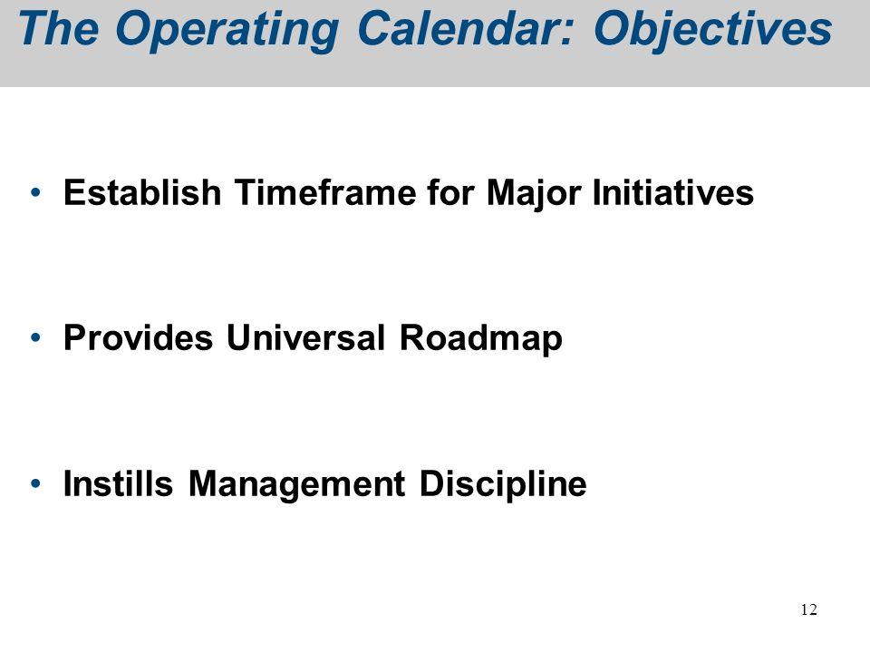 12 Establish Timeframe for Major Initiatives Provides Universal Roadmap Instills Management Discipline The Operating Calendar: Objectives