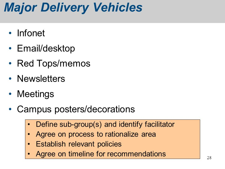 28 Major Delivery Vehicles Infonet Email/desktop Red Tops/memos Newsletters Meetings Campus posters/decorations Define sub-group(s) and identify facil