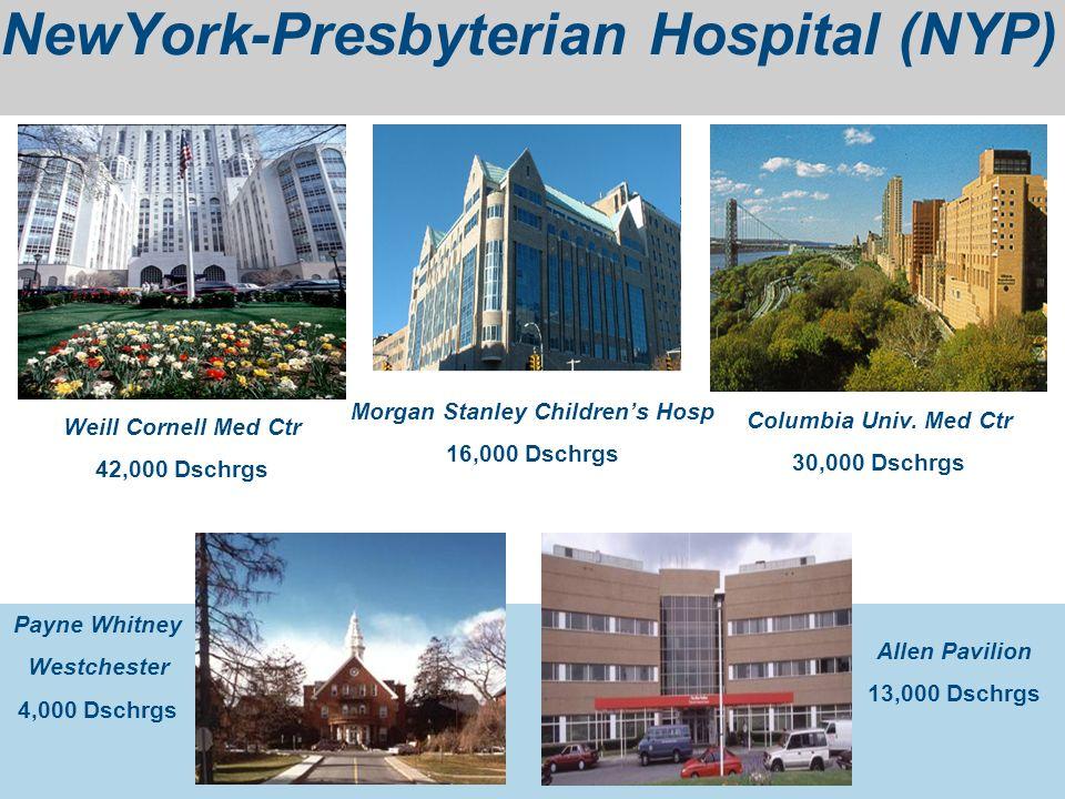 3 NewYork-Presbyterian Hospital (NYP) Weill Cornell Med Ctr 42,000 Dschrgs Morgan Stanley Childrens Hosp 16,000 Dschrgs Columbia Univ. Med Ctr 30,000