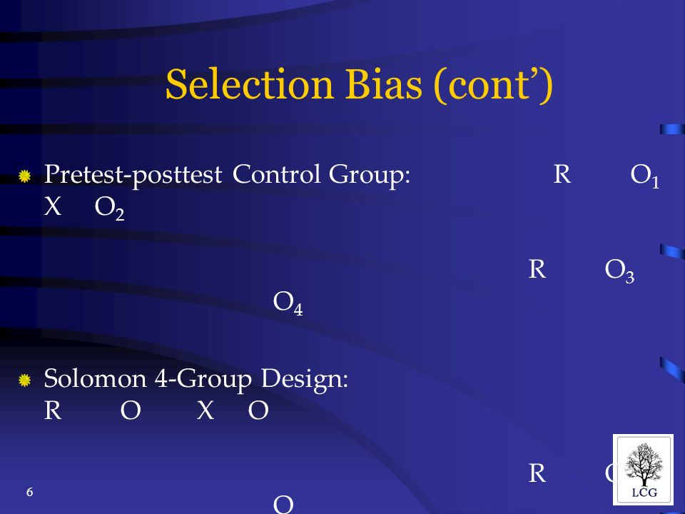 6 Pretest-posttest Control Group:R O 1 XO 2 R O 3 O 4 Solomon 4-Group Design: R OXO R O O R XO R O Selection Bias (cont)