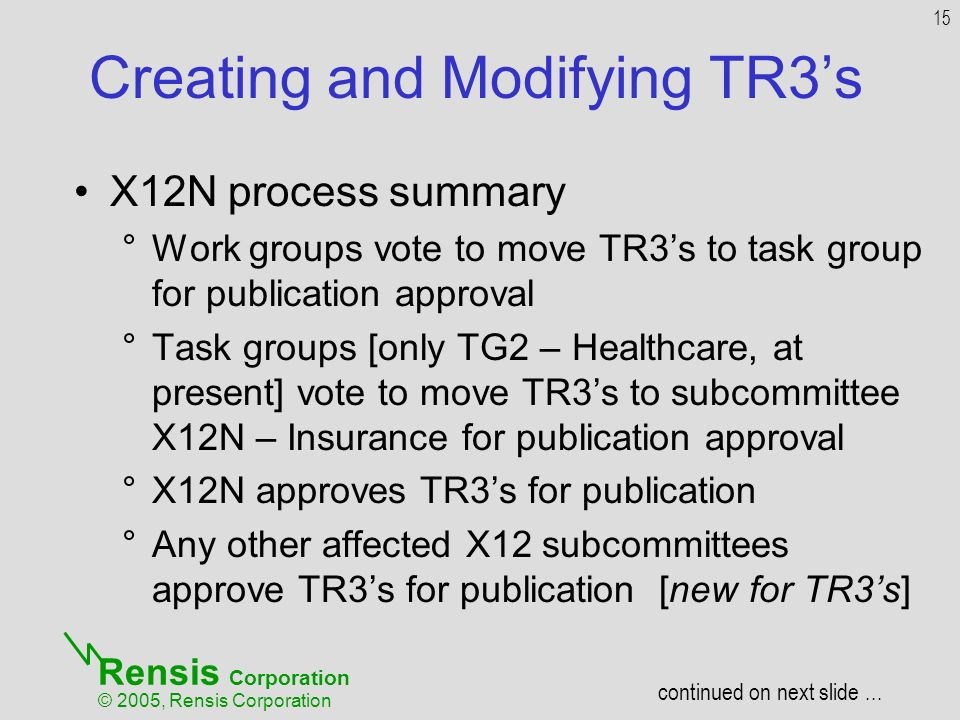 Rensis Corporation © 2005, Rensis Corporation Creating and Modifying TR3s X12N process summary °Work groups vote to move TR3s to task group for publication approval °Task groups [only TG2 – Healthcare, at present] vote to move TR3s to subcommittee X12N – Insurance for publication approval °X12N approves TR3s for publication °Any other affected X12 subcommittees approve TR3s for publication [new for TR3s] 15 continued on next slide...