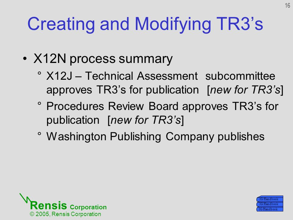 Rensis Corporation © 2005, Rensis Corporation Creating and Modifying TR3s X12N process summary °X12J – Technical Assessment subcommittee approves TR3s for publication [new for TR3s] °Procedures Review Board approves TR3s for publication [new for TR3s] °Washington Publishing Company publishes 16 IG Handbook