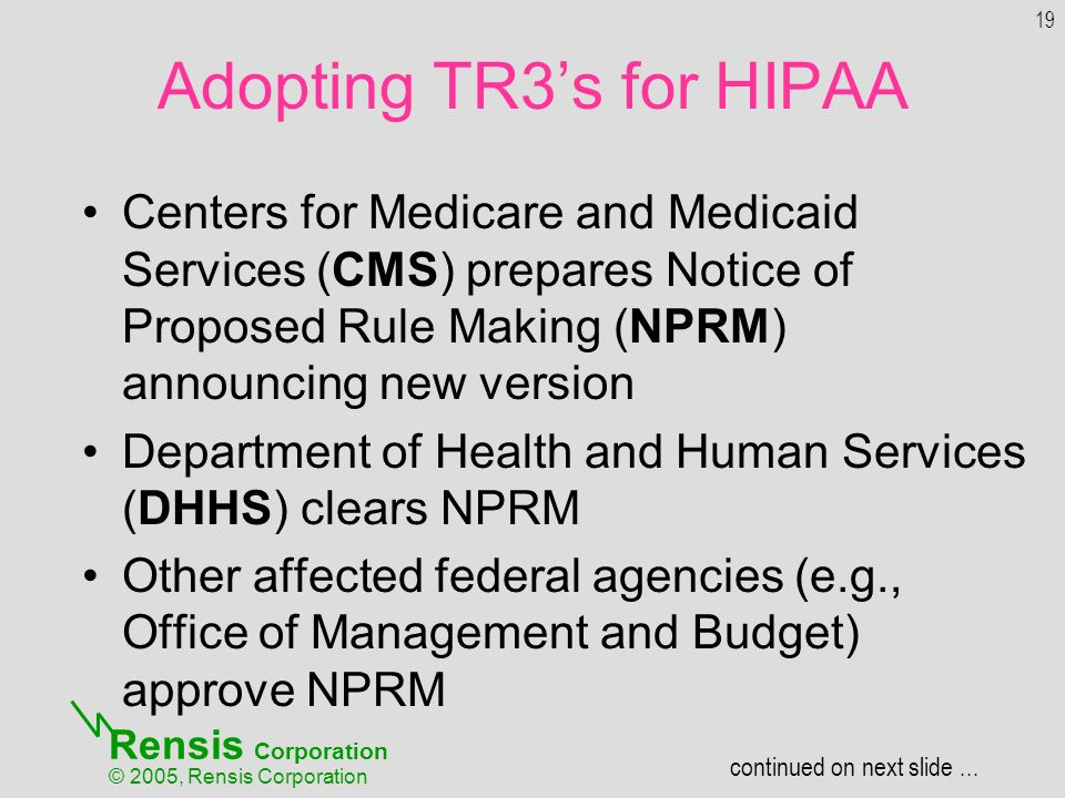 Rensis Corporation © 2005, Rensis Corporation Centers for Medicare and Medicaid Services (CMS) prepares Notice of Proposed Rule Making (NPRM) announcing new version Department of Health and Human Services (DHHS) clears NPRM Other affected federal agencies (e.g., Office of Management and Budget) approve NPRM 19 continued on next slide...
