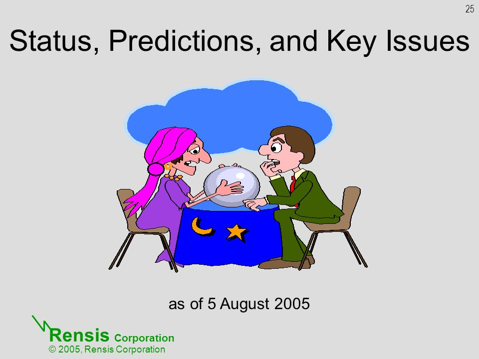 Rensis Corporation © 2005, Rensis Corporation Status, Predictions, and Key Issues 25 as of 5 August 2005