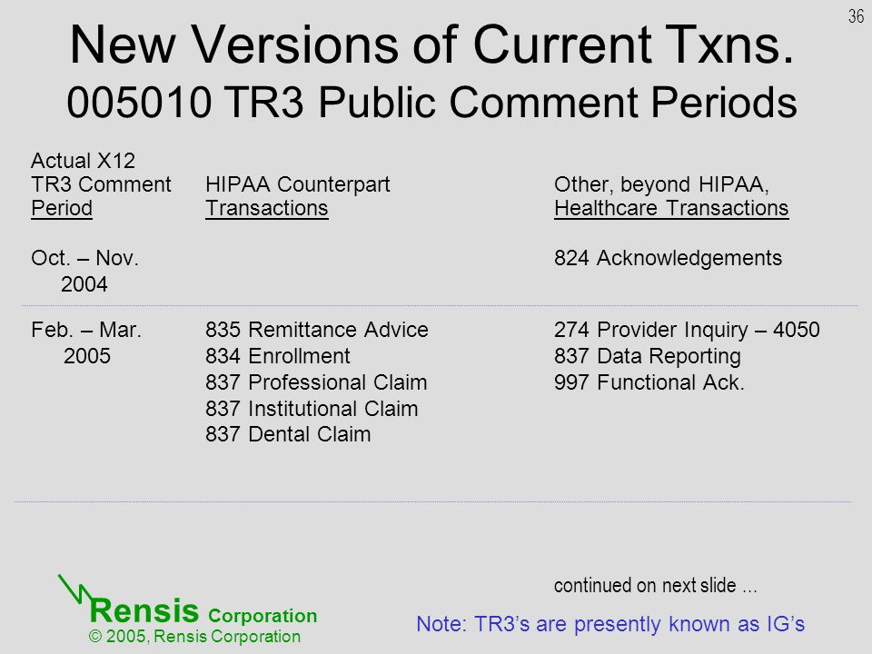 Rensis Corporation © 2005, Rensis Corporation Actual X12 TR3 CommentHIPAA CounterpartOther, beyond HIPAA, PeriodTransactionsHealthcare Transactions Oct.