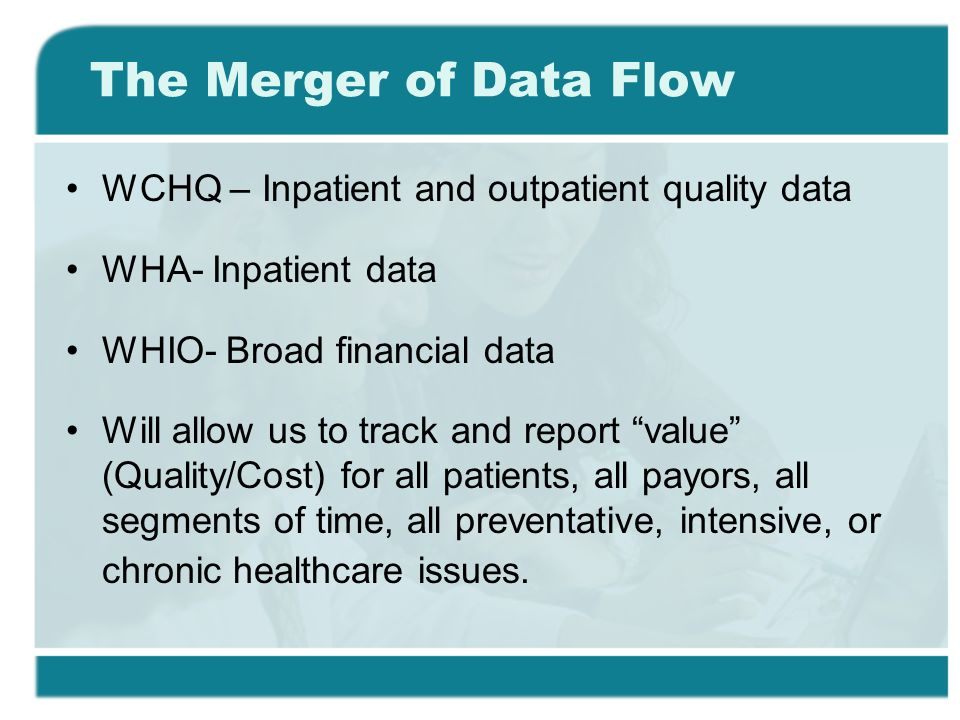 The Merger of Data Flow WCHQ – Inpatient and outpatient quality data WHA- Inpatient data WHIO- Broad financial data Will allow us to track and report value (Quality/Cost) for all patients, all payors, all segments of time, all preventative, intensive, or chronic healthcare issues.