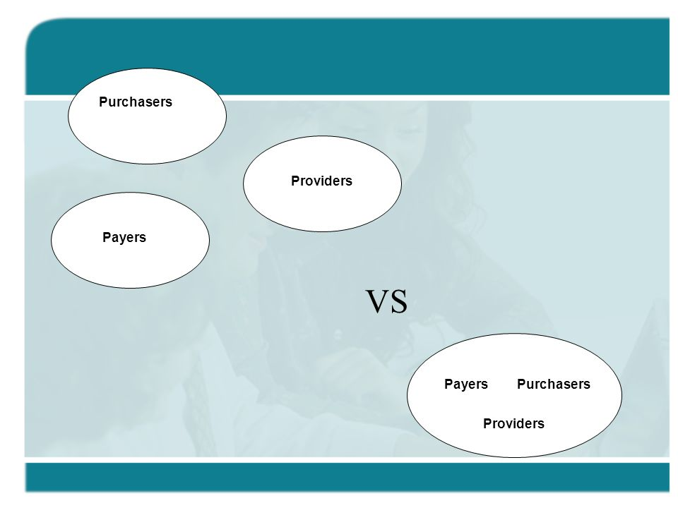 VS Purchasers Payers Providers Payers Providers Purchasers