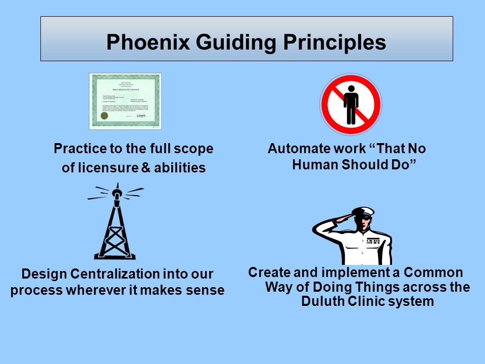 Phoenix Guiding Principles Practice to the full scope of licensure & abilities Automate work That No Human Should Do Create and implement a Common Way
