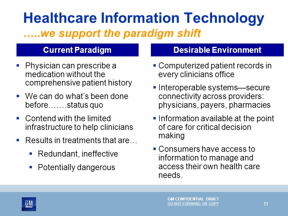 GM CONFIDENTIAL DRAFT DO NOT FORWARD OR COPY 11 Healthcare Information Technology …..we support the paradigm shift Computerized patient records in eve