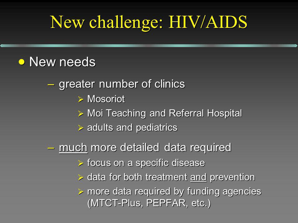 New challenge: HIV/AIDS New needs New needs –greater number of clinics Mosoriot Mosoriot Moi Teaching and Referral Hospital Moi Teaching and Referral