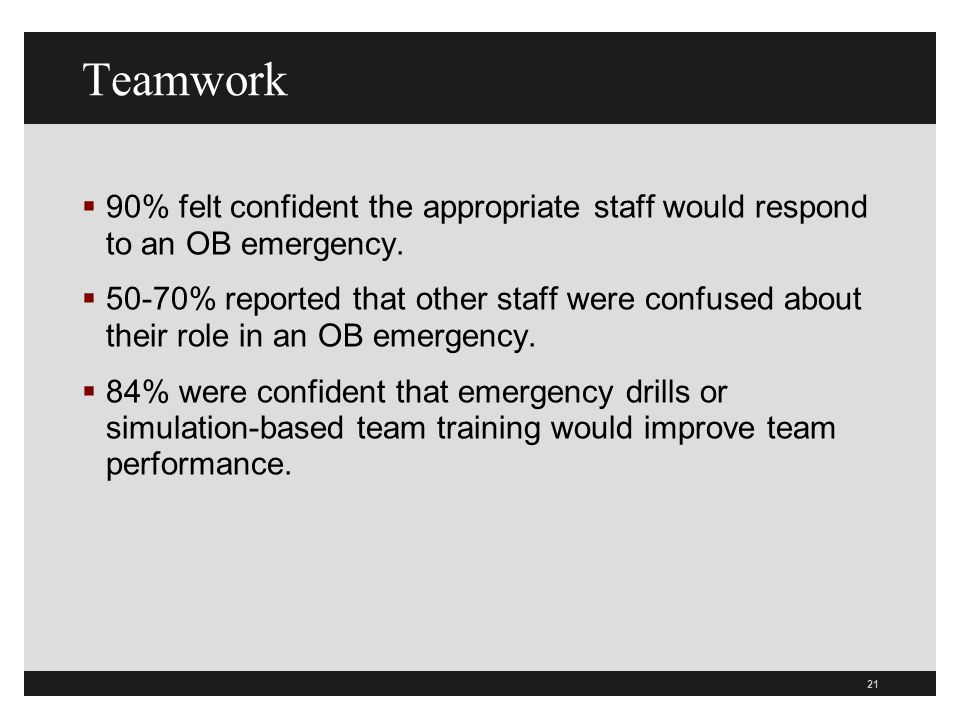 21 Teamwork 90% felt confident the appropriate staff would respond to an OB emergency.