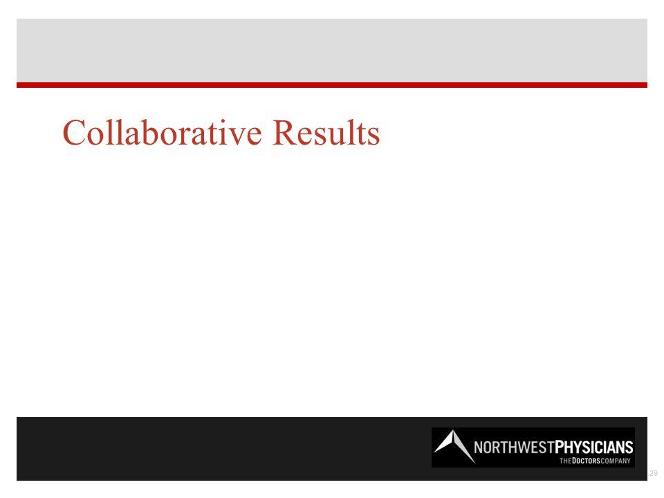 Collaborative Results 29