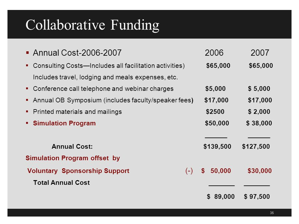 35 Collaborative Funding Annual Cost Consulting CostsIncludes all facilitation activities) $65,000 $65,000 Includes travel, lodging and meals expenses, etc.