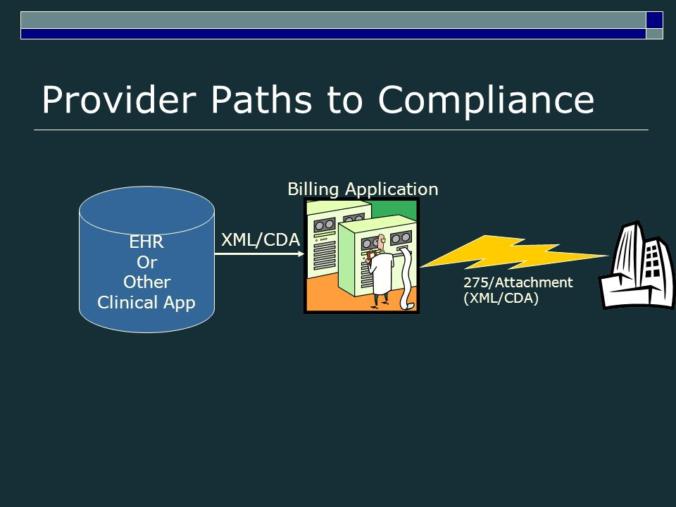 Provider Paths to Compliance Billing Application 275/Attachment (XML/CDA) EHR Or Other Clinical App XML/CDA