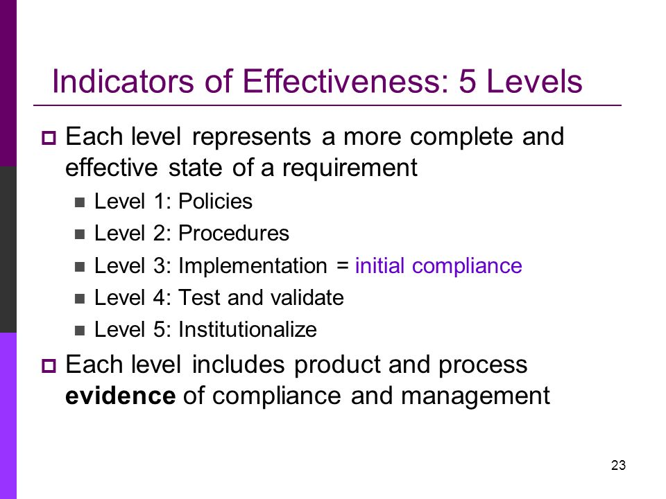 22 Identified Indicators of Effectiveness Evidence in the form of products and processes that suggest progress toward meeting the Goal (target) with i