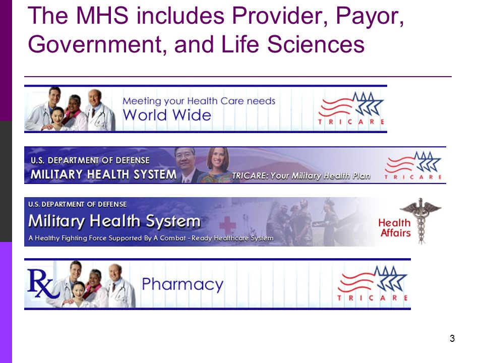 What is the MHS? TMA? MHS: Military Health System TMA: TRICARE Management Activity