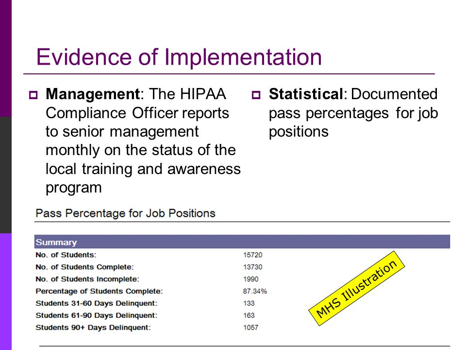 30 Comparing the Two Types of Metrics Goal: All workforce members understand responsibilities for appropriate use and protection of PHI Management: Ob