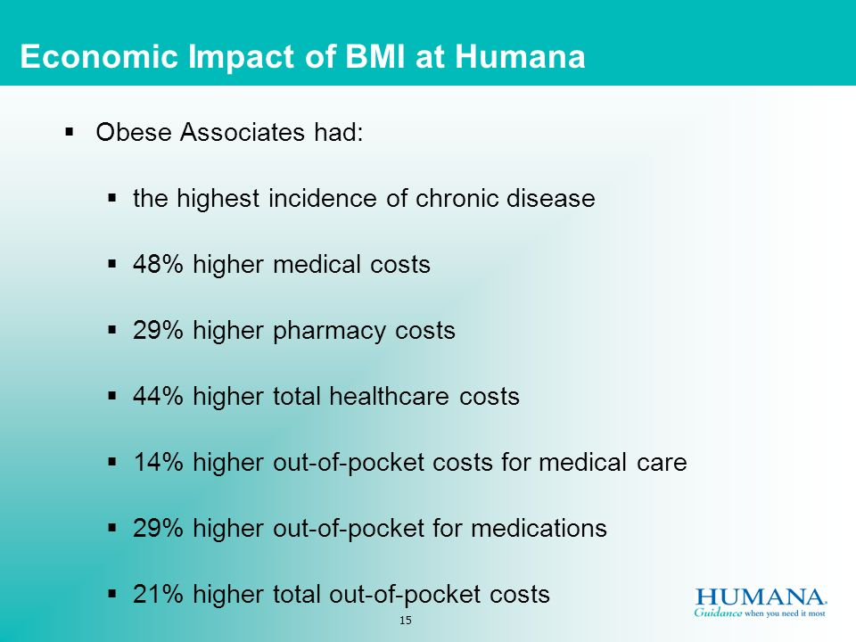 15 Economic Impact of BMI at Humana Obese Associates had: the highest incidence of chronic disease 48% higher medical costs 29% higher pharmacy costs 44% higher total healthcare costs 14% higher out-of-pocket costs for medical care 29% higher out-of-pocket for medications 21% higher total out-of-pocket costs