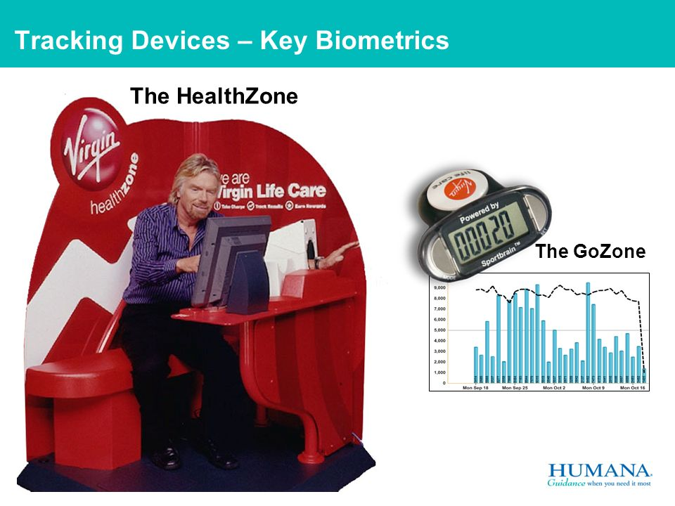 8 Tracking Devices – Key Biometrics The HealthZone The GoZone