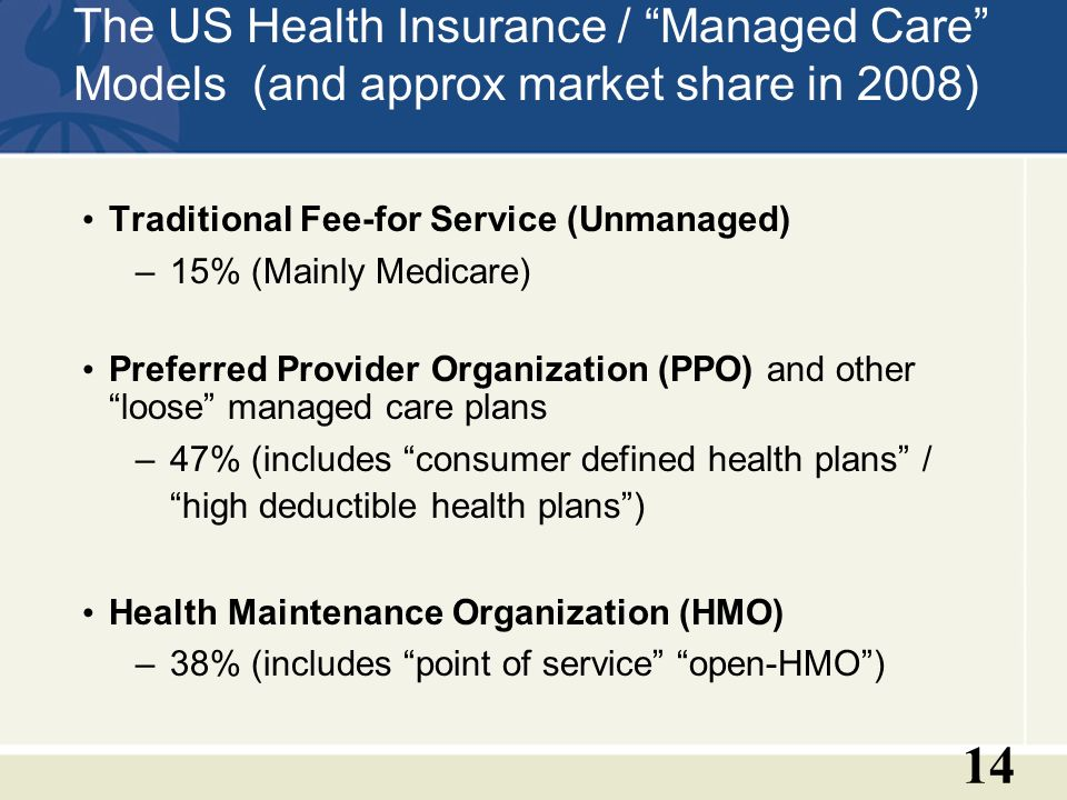 14 The US Health Insurance / Managed Care Models (and approx market share in 2008) Traditional Fee-for Service (Unmanaged) –15% (Mainly Medicare) Preferred Provider Organization (PPO) and other loose managed care plans –47% (includes consumer defined health plans / high deductible health plans) Health Maintenance Organization (HMO) –38% (includes point of service open-HMO)