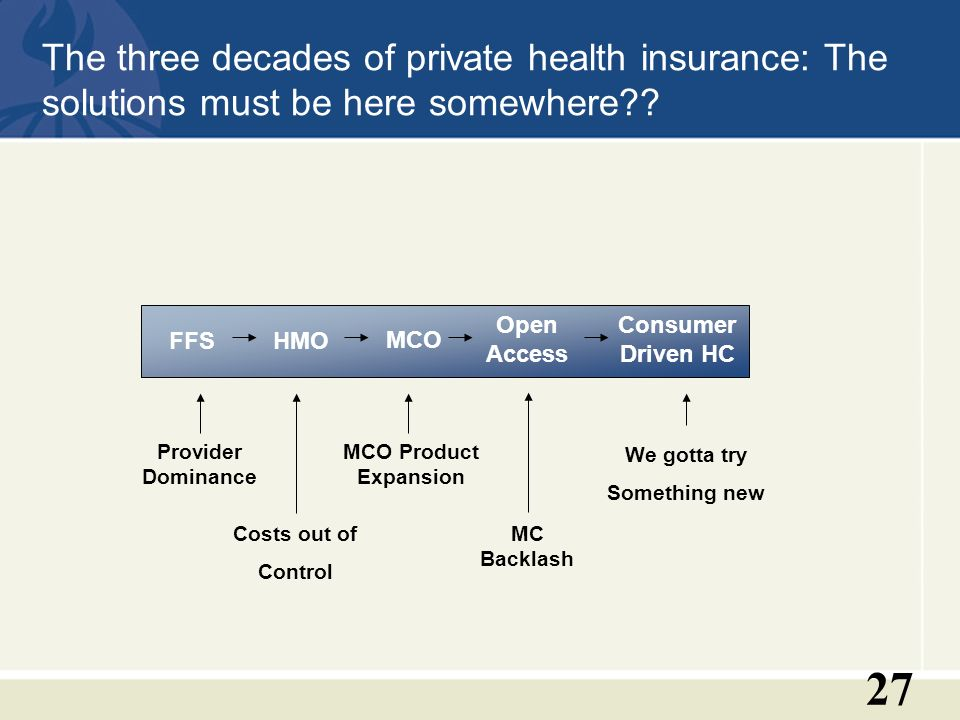 27 The three decades of private health insurance: The solutions must be here somewhere .
