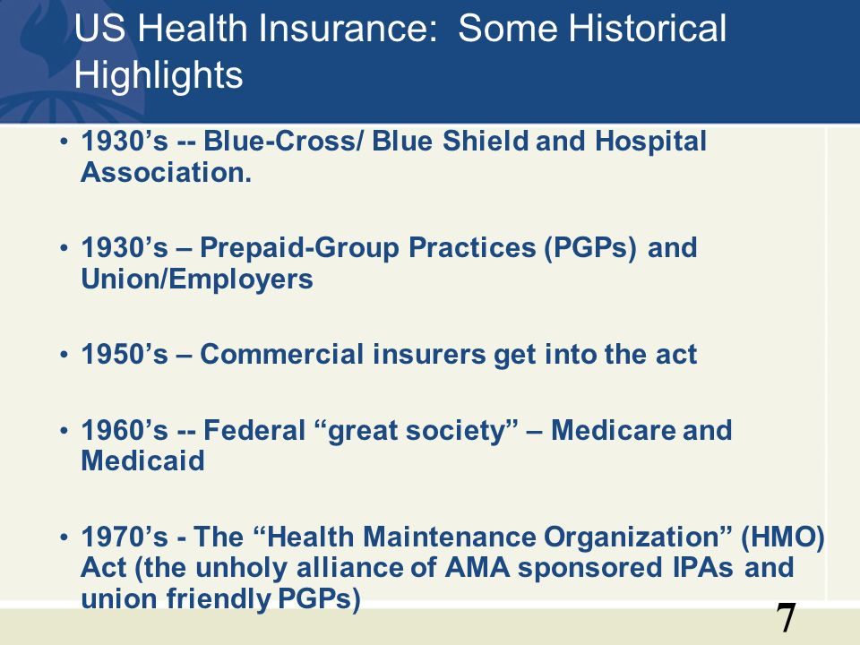 7 US Health Insurance: Some Historical Highlights 1930s -- Blue-Cross/ Blue Shield and Hospital Association.