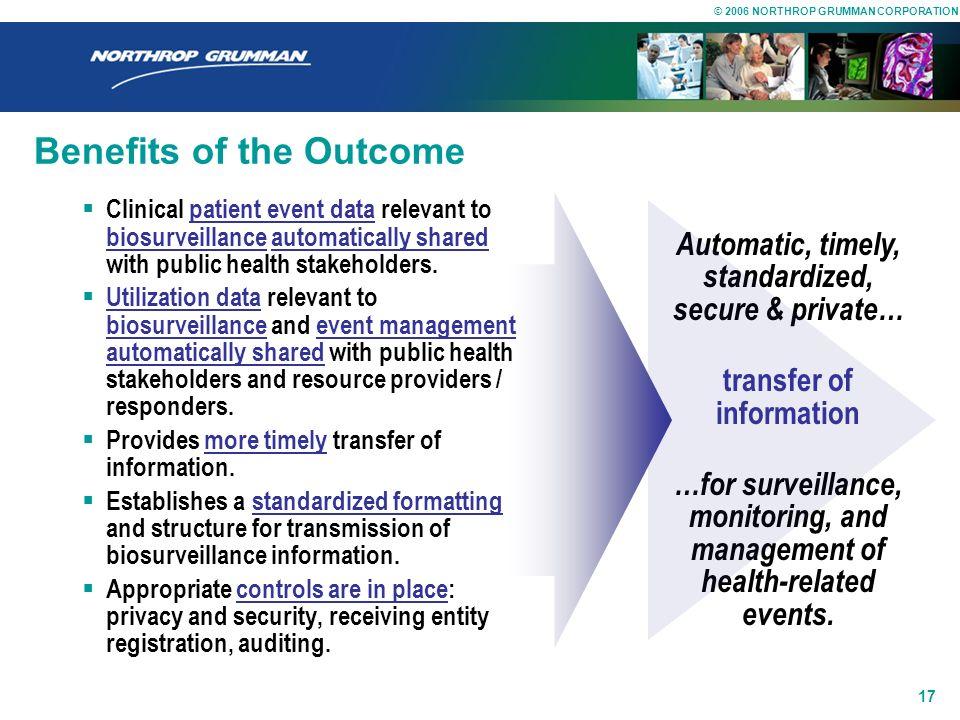© 2006 NORTHROP GRUMMAN CORPORATION 16 Data Flows From the Harmonized Use Case for Biosurveillance (Visit, Utilization, and Lab Result Data), 19 Mar 2