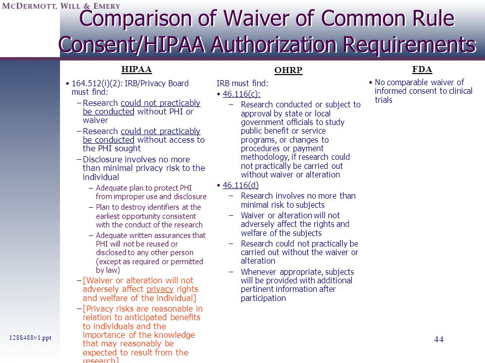 1288488v1.ppt 44 Comparison of Waiver of Common Rule Consent/HIPAA Authorization Requirements 164.512(i)(2): IRB/Privacy Board must find: –Research co