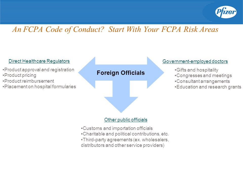 An FCPA Code of Conduct.