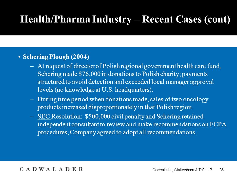 Cadwalader, Wickersham & Taft LLP 36 Health/Pharma Industry – Recent Cases (cont) Schering Plough (2004) –At request of director of Polish regional government health care fund, Schering made $76,000 in donations to Polish charity; payments structured to avoid detection and exceeded local manager approval levels (no knowledge at U.S.