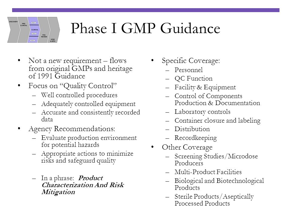 Phase I GMP Guidance Not a new requirement – flows from original GMPs and heritage of 1991 Guidance Focus on Quality Control –Well controlled procedur