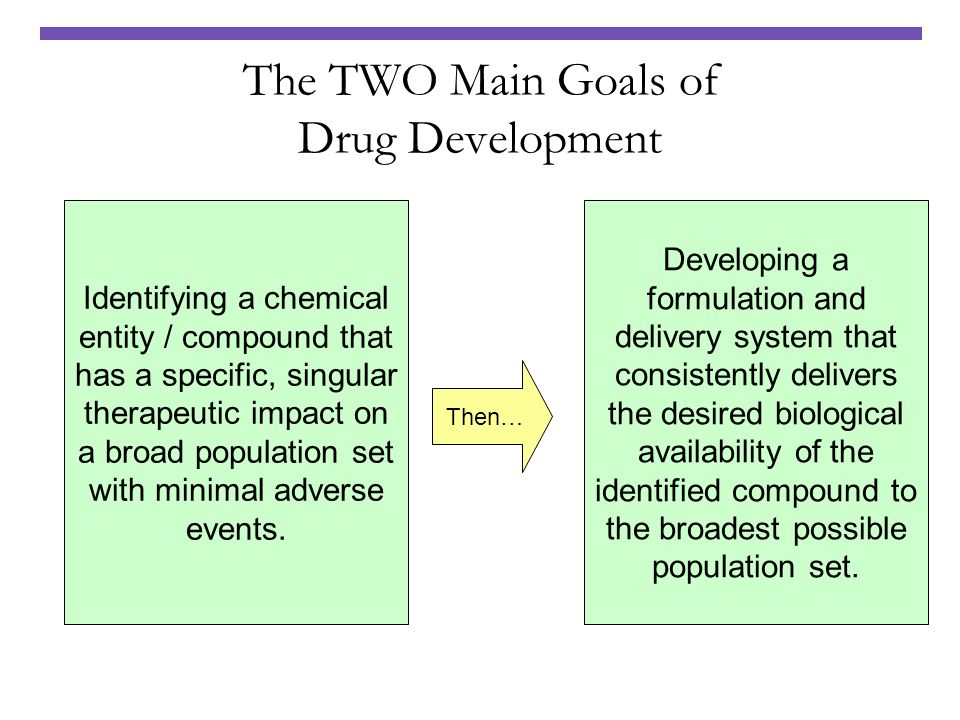 The TWO Main Goals of Drug Development Identifying a chemical entity / compound that has a specific, singular therapeutic impact on a broad population