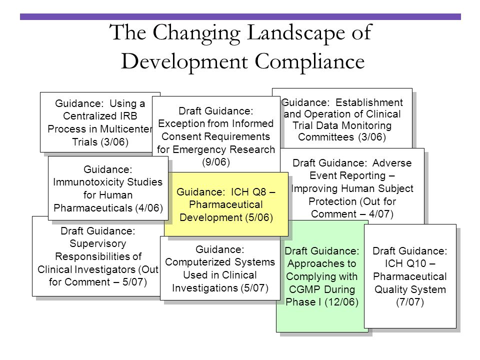 The Changing Landscape of Development Compliance Guidance: Establishment and Operation of Clinical Trial Data Monitoring Committees (3/06) Guidance: U