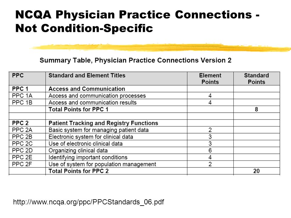 NCQA Physician Practice Connections - Not Condition-Specific http://www.ncqa.org/ppc/PPCStandards_06.pdf