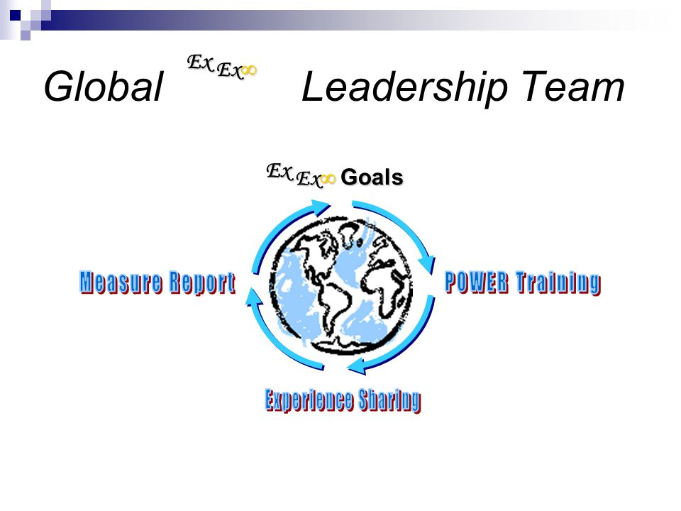 Global Leadership Team Ex Ex Ex Ex Goals