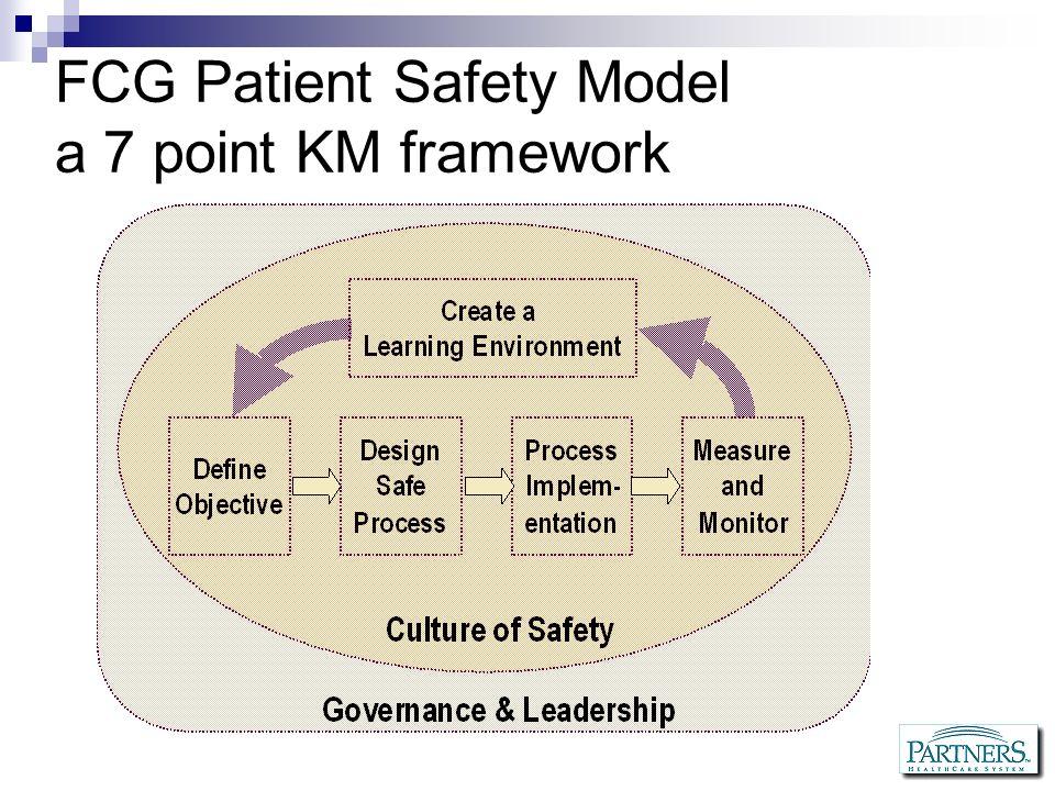 FCG Patient Safety Model a 7 point KM framework