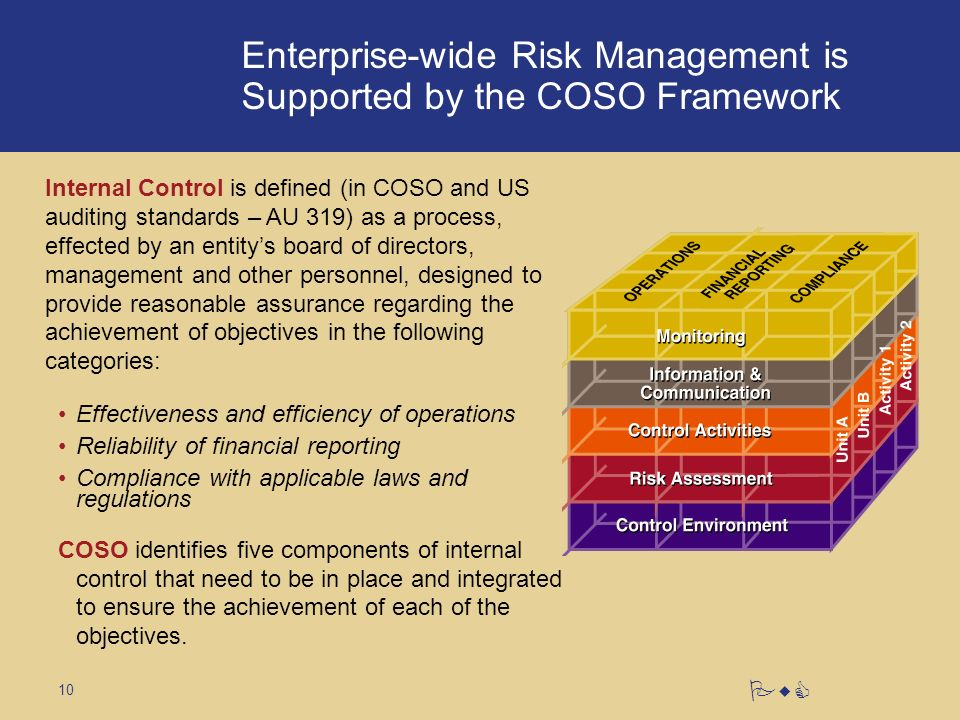 10 PwC Enterprise-wide Risk Management is Supported by the COSO Framework Internal Control is defined (in COSO and US auditing standards – AU 319) as a process, effected by an entitys board of directors, management and other personnel, designed to provide reasonable assurance regarding the achievement of objectives in the following categories: Effectiveness and efficiency of operations Reliability of financial reporting Compliance with applicable laws and regulations COSO identifies five components of internal control that need to be in place and integrated to ensure the achievement of each of the objectives.