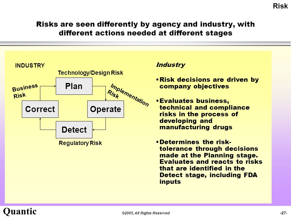 ©2005, All Rights Reserved -26- Quantic Risks are seen differently by agency and industry, with different actions needed at different stages FDA Risk