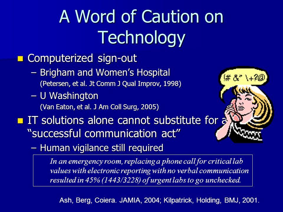 A Word of Caution on Technology Computerized sign-out Computerized sign-out –Brigham and Womens Hospital (Petersen, et al. Jt Comm J Qual Improv, 1998