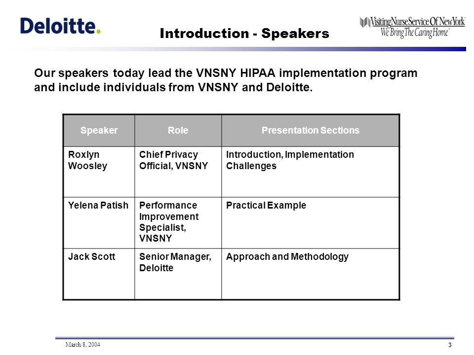 3 March 8, 2004 Introduction - Speakers Our speakers today lead the VNSNY HIPAA implementation program and include individuals from VNSNY and Deloitte.