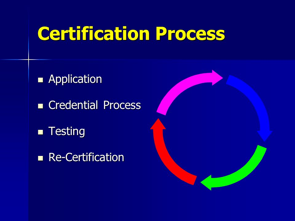 Application Application Credential Process Credential Process Testing Testing Re-Certification Re-Certification Certification Process