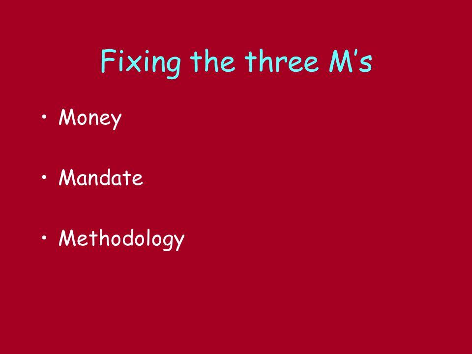 Fixing the three Ms Money Mandate Methodology